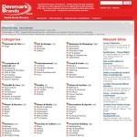 Danske Brands – Katalog