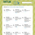 Ny dansk Twitter side – udtræk af emner